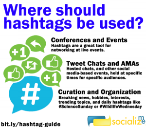 where should hashtags be used