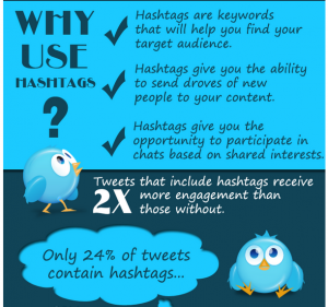 benefits of using hashtags in social media