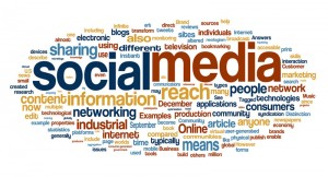Your-Website-Rankings-and-Social-Media-large